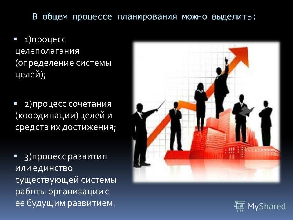 1)распределения ресурсов; 2)координации деятельности между отдельными подразделениями; 3)координации с внешней средой (рынком); 4)создания эффективной внутренней структуры; 5)контроля за деятельностью; 6)развития организации в будущем.