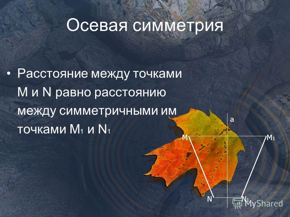 Осевая симметрия Расстояние между точками M и N равно расстоянию между симметричными им точками M 1 и N 1 MM1M1 N1N1 N a