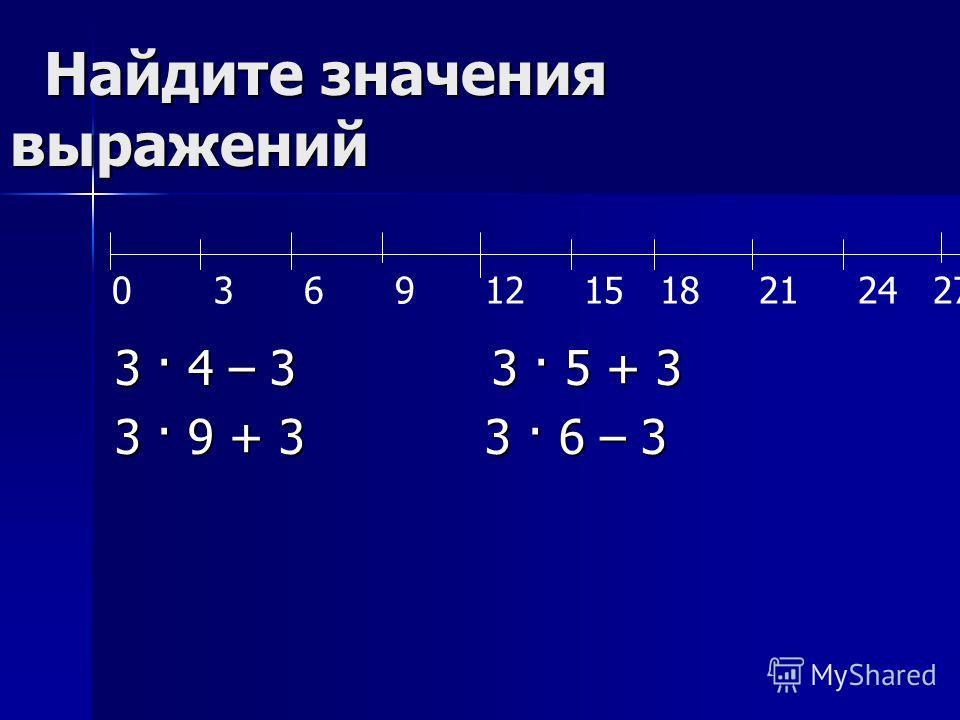 Найдите значения выражений Найдите значения выражений 3 · 4 – 3 3 · 5 + 3 3 · 4 – 3 3 · 5 + 3 3 · 9 + 3 3 · 6 – 3 3 · 9 + 3 3 · 6 – 3 0 3 6 9 12 15 18 21 24 27