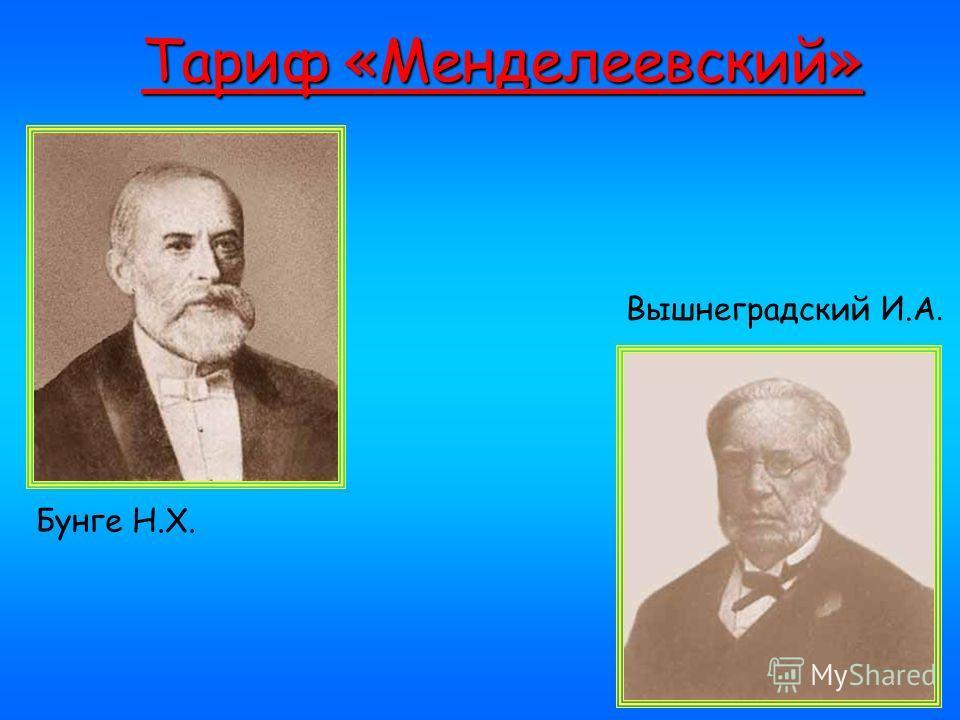 Тариф «Менделеевский» Бунге Н.Х. Вышнеградский И.А.