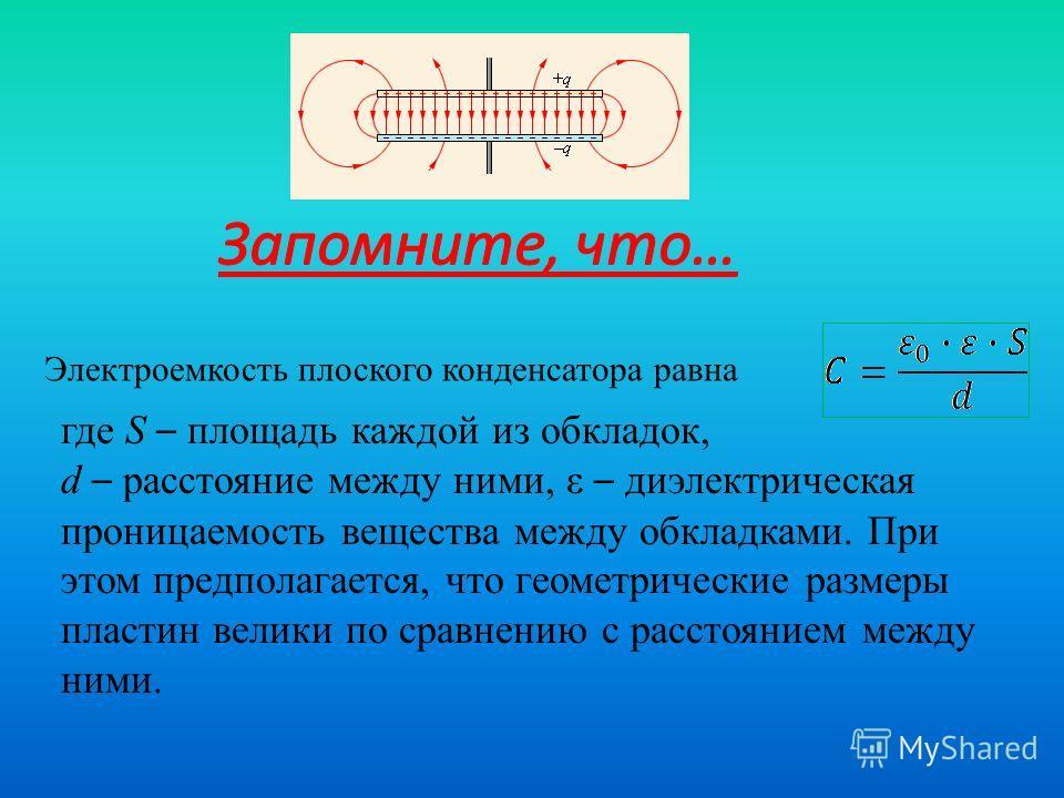 Конденсатор представляет собой два проводника, разделенные слоем диэлектрика, толщина которого мала по сравнению с размерами проводников. Электроемкость конденсатора равна где q – заряд положительной обкладки, U – напряжение между обкладками. Электро