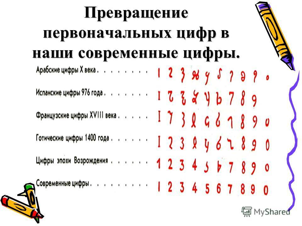 Превращение первоначальных цифр в наши современные цифры.