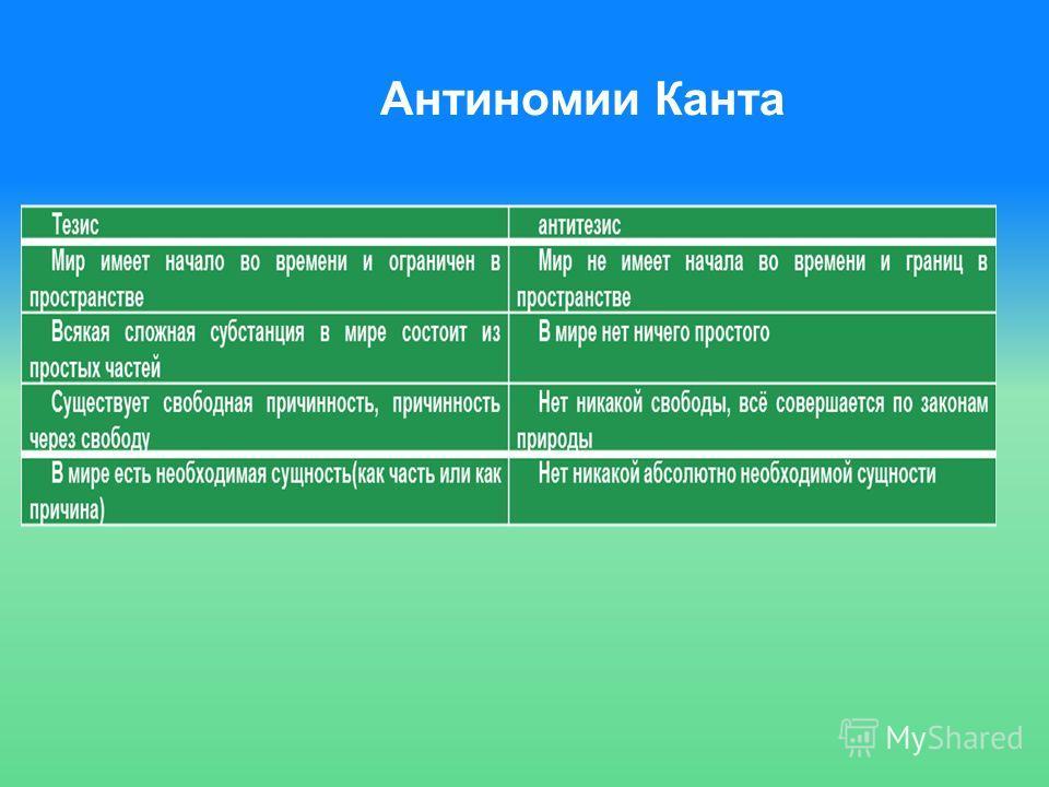 Антиномии Канта