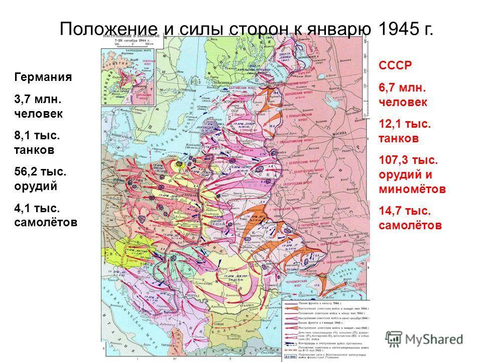 Положение и силы сторон к январю 1945 г. СССР 6,7 млн. человек 12,1 тыс. танков 107,3 тыс. орудий и миномётов 14,7 тыс. самолётов Германия 3,7 млн. человек 8,1 тыс. танков 56,2 тыс. орудий 4,1 тыс. самолётов