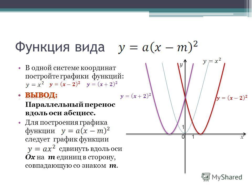 Функция вида х у 01 1