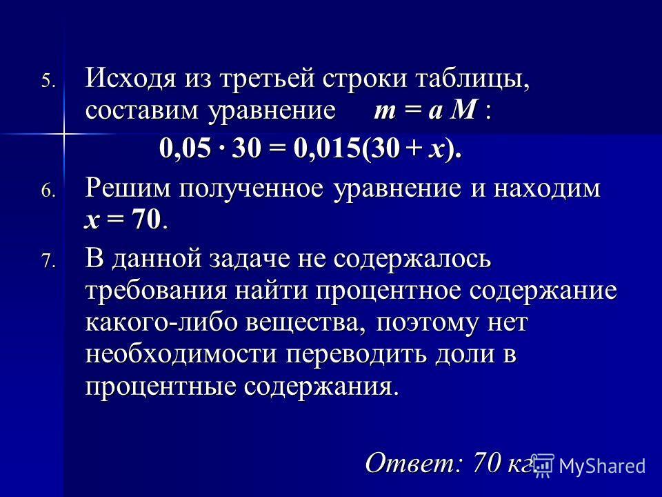 5. И сходя из третьей строки таблицы, составим уравнение m = a M : 0,05 · 30 = 0,015(30 + x). 6. Р ешим полученное уравнение и находим x = 70. 7. В данной задаче не содержалось требования найти процентное содержание какого-либо вещества, поэтому нет