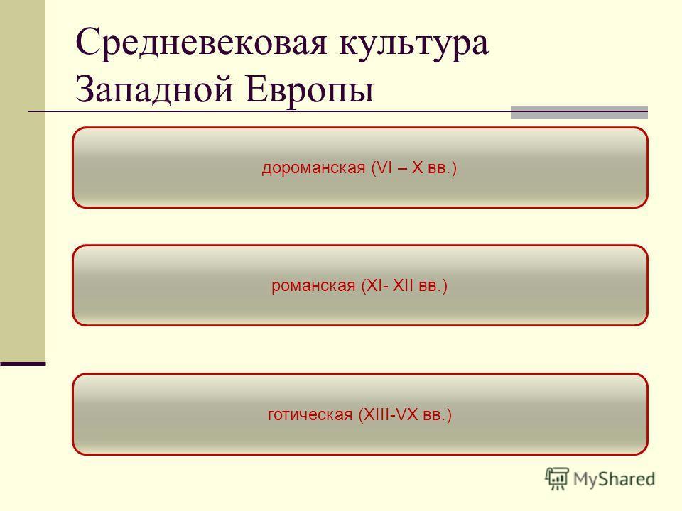 Средневековая культура Западной Европы дороманская (VI – X вв.) романская (XI- XII вв.) готическая (XIII-VX вв.)