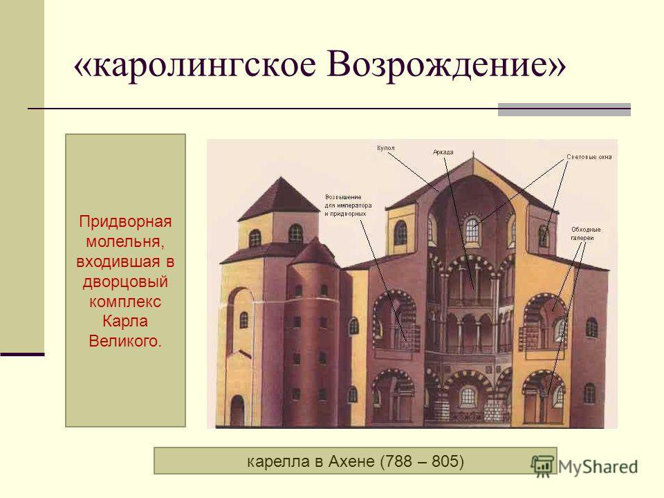 «каролингское Возрождение» карелла в Ахене (788 – 805) Придворная молельня, входившая в дворцовый комплекс Карла Великого.