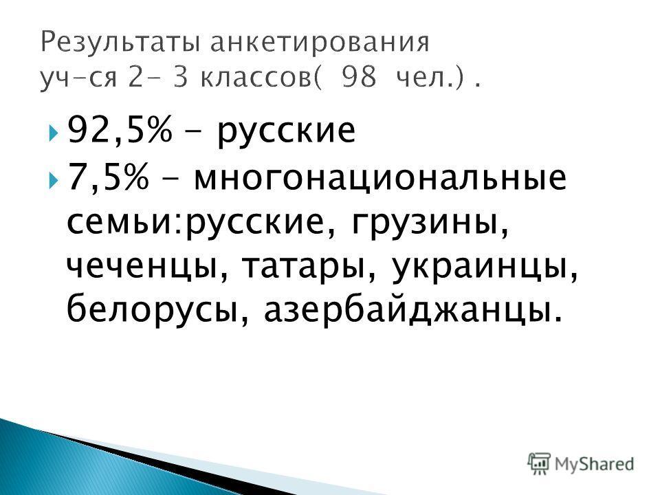 92,5% - русские 7,5% - многонациональные семьи:русские, грузины, чеченцы, татары, украинцы, белорусы, азербайджанцы.