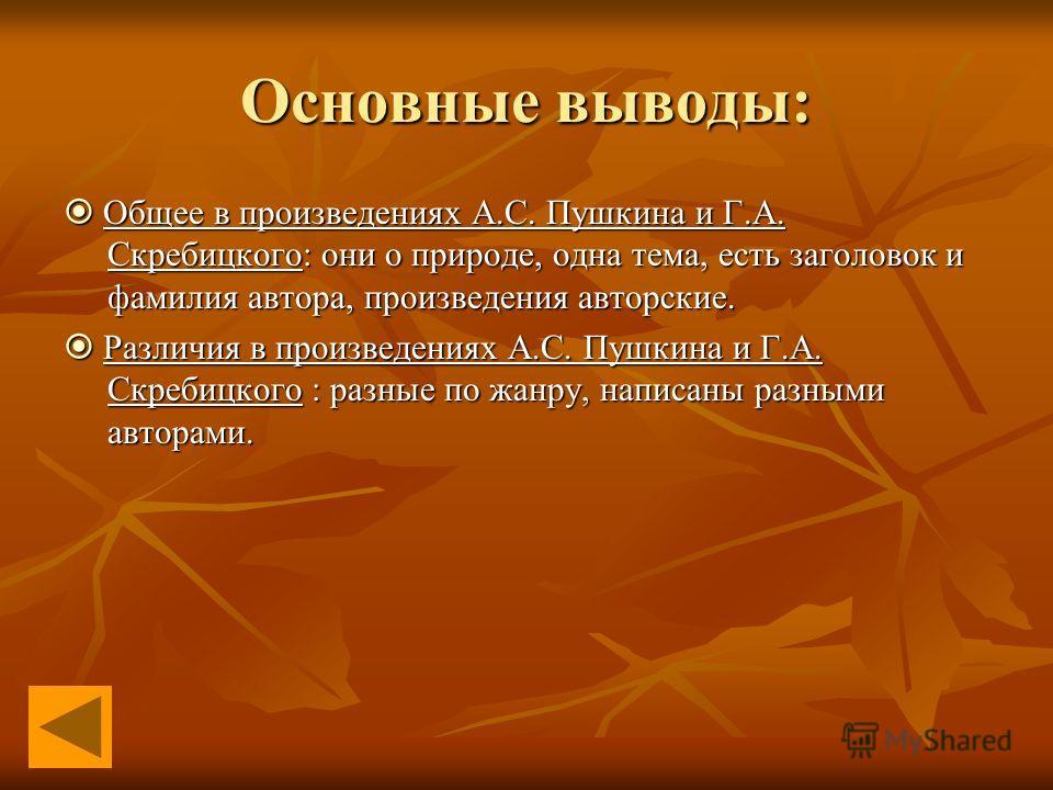 Основные выводы: Общее в произведениях А.С. Пушкина и Г.А. Скребицкого: они о природе, одна тема, есть заголовок и фамилия автора, произведения авторские. Общее в произведениях А.С. Пушкина и Г.А. Скребицкого: они о природе, одна тема, есть заголовок