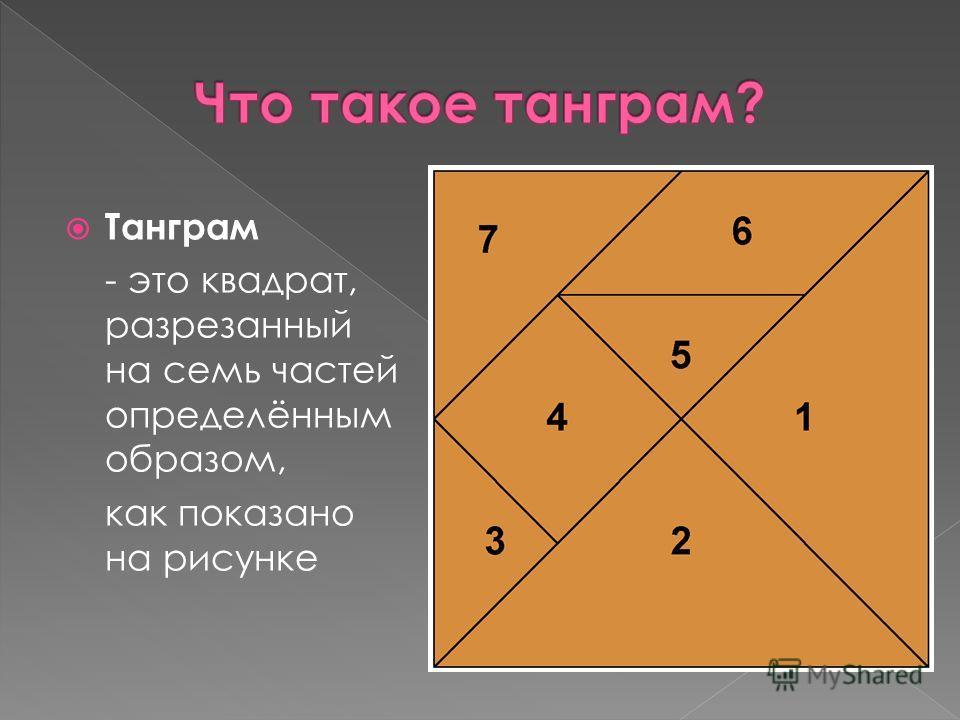 Танграм - это квадрат, разрезанный на семь частей определённым образом, как показано на рисунке