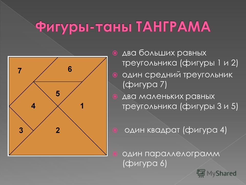 два больших равных треугольника (фигуры 1 и 2) один средний треугольник (фигура 7) два маленьких равных треугольника (фигуры 3 и 5) один квадрат (фигура 4) один параллелограмм (фигура 6)