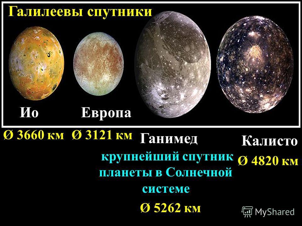ИоЕвропа Ганимед Калисто крупнейший спутник планеты в Солнечной системе Галилеевы спутники Ø 5262 км Ø 4820 км Ø 3660 кмØ 3121 км