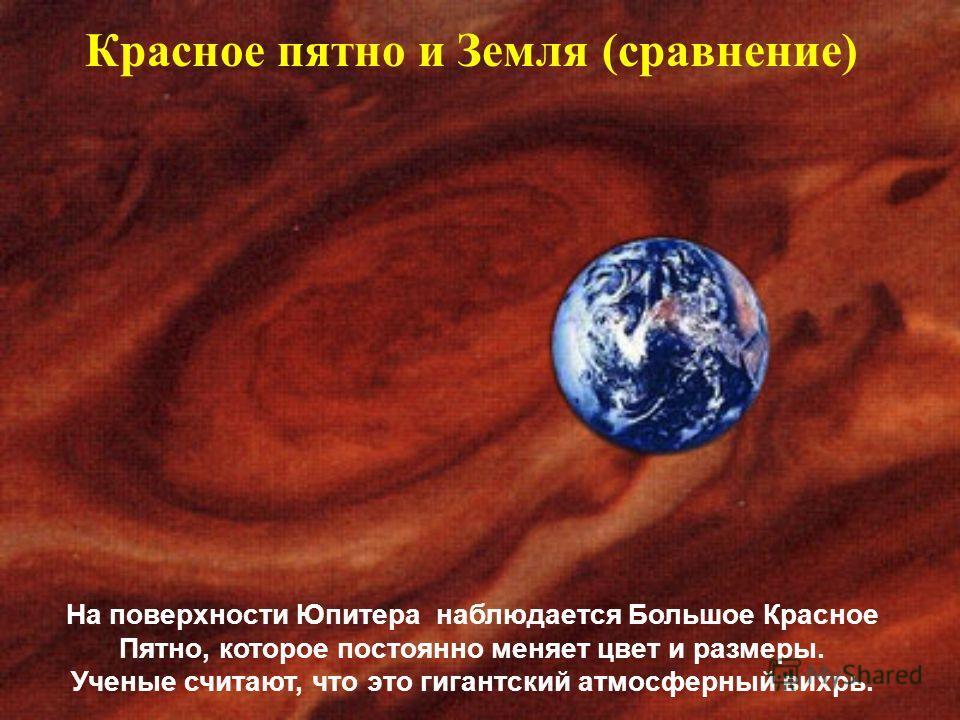 Красное пятно и Земля (сравнение) На поверхности Юпитера наблюдается Большое Красное Пятно, которое постоянно меняет цвет и размеры. Ученые считают, что это гигантский атмосферный вихрь.