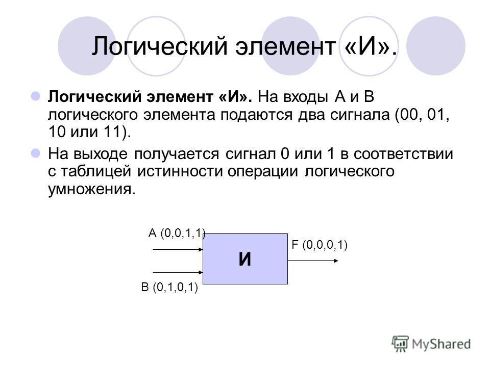Логический элемент «И». Логический элемент «И». На входы А и В логического элемента подаются два сигнала (00, 01, 10 или 11). На выходе получается сигнал 0 или 1 в соответствии с таблицей истинности операции логического умножения. И А (0,0,1,1) F (0,