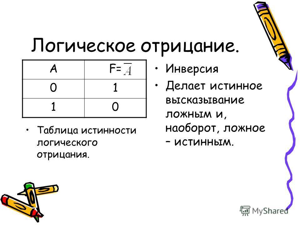 Логическое отрицание. AF= 01 10 Инверсия Делает истинное высказывание ложным и, наоборот, ложное – истинным. Таблица истинности логического отрицания.