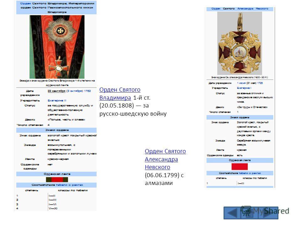 Орден Святого ВладимираОрден Святого Владимира 1-й ст. (20.05.1808) за русско-шведскую войну Орден Святого Александра Невского Орден Святого Александра Невского (06.06.1799) с алмазами