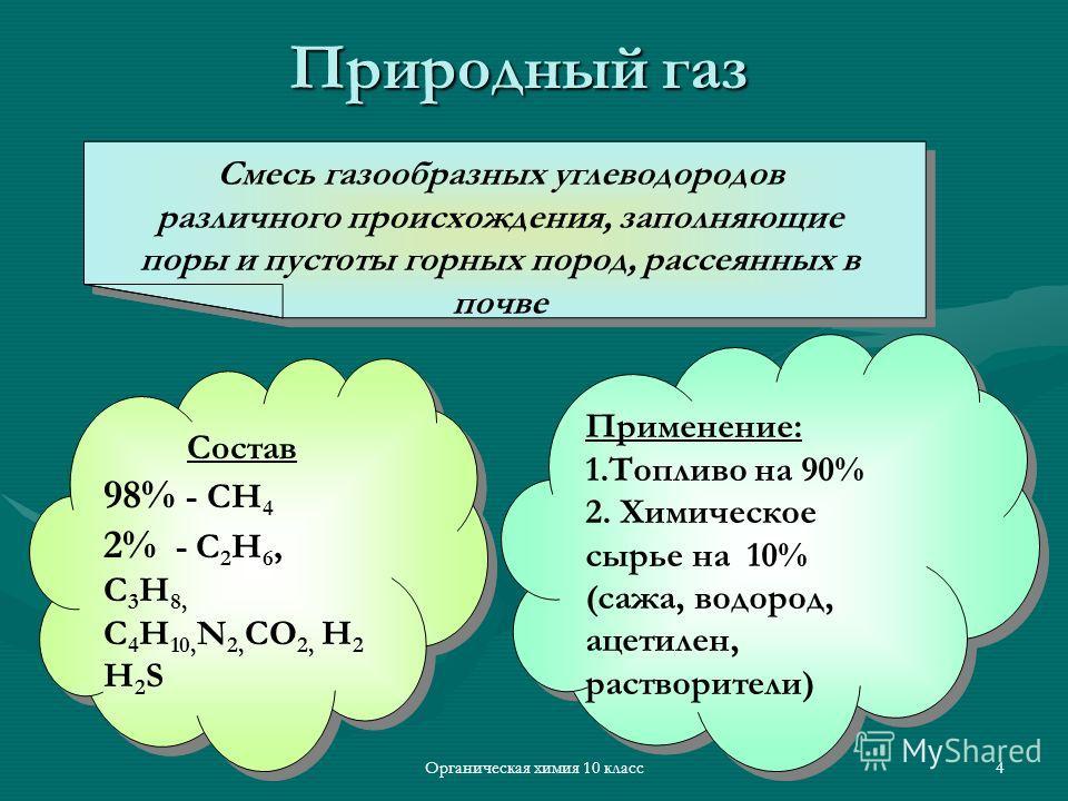 Органическая химия 10 класс4 Природный газ Смесь газообразных углеводородов различного происхождения, заполняющие поры и пустоты горных пород, рассеянных в почве Состав 98% - СН 4 2% - С 2 Н 6, С 3 Н 8, С 4 Н 10, N 2, CO 2, Н 2 Н 2 S Состав 98% - СН