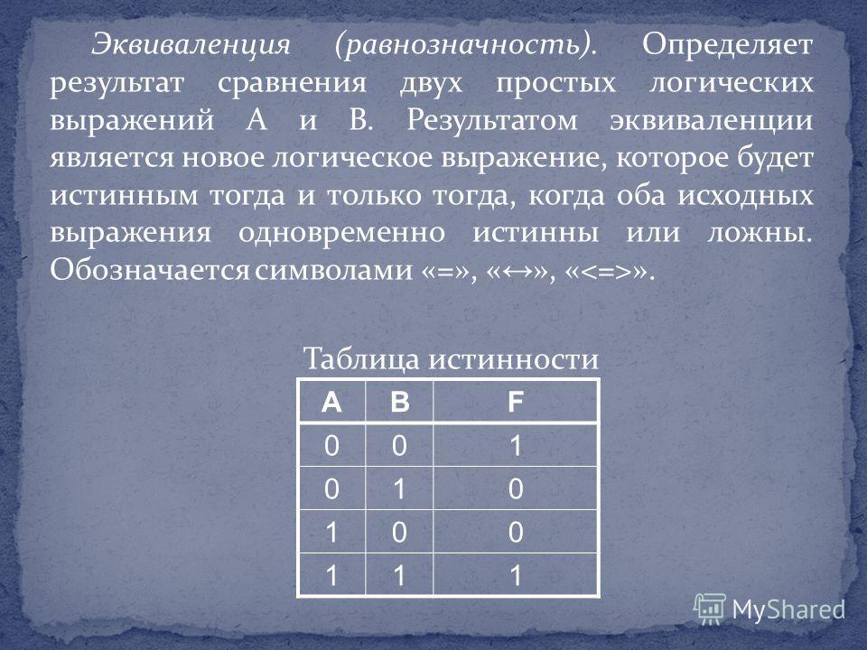 Эквиваленция (равнозначность). Определяет результат сравнения двух простых логических выражений А и В. Результатом эквиваленции является новое логическое выражение, которое будет истинным тогда и только тогда, когда оба исходных выражения одновременн