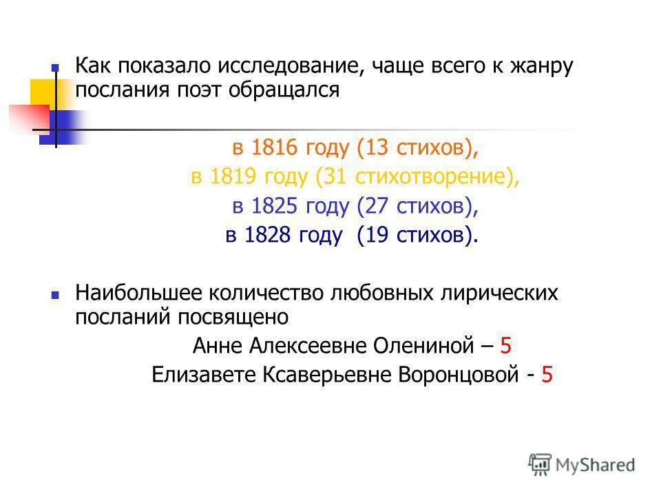 Как показало исследование, чаще всего к жанру послания поэт обращался в 1816 году (13 стихов), в 1819 году (31 стихотворение), в 1825 году (27 стихов), в 1828 году (19 стихов). Наибольшее количество любовных лирических посланий посвящено Анне Алексее