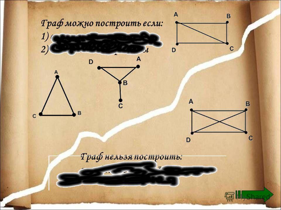 Граф можно построить если: 1) все вершины чётные 2) две нечётные вершнины Граф нельзя построить: если более двух нечётных вершин