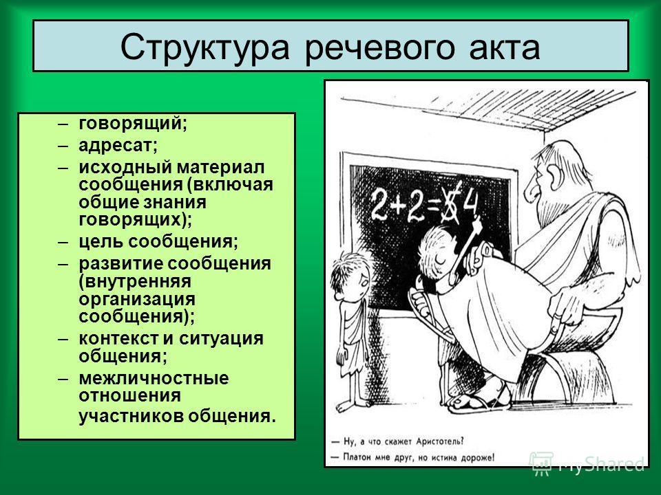 Структура речевого акта –говорящий; –адресат; –исходный материал сообщения (включая общие знания говорящих); –цель сообщения; –развитие сообщения (внутренняя организация сообщения); –контекст и ситуация общения; –межличностные отношения участников об