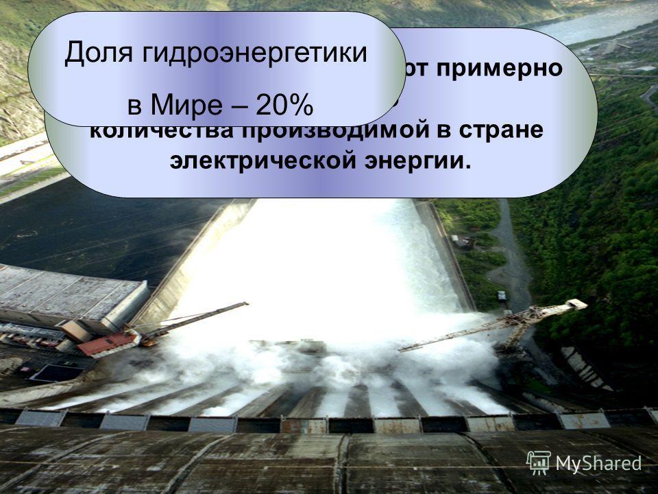 Гидростанции России дают примерно 18% общего количества производимой в стране электрической энергии. Доля гидроэнергетики в Мире – 20%