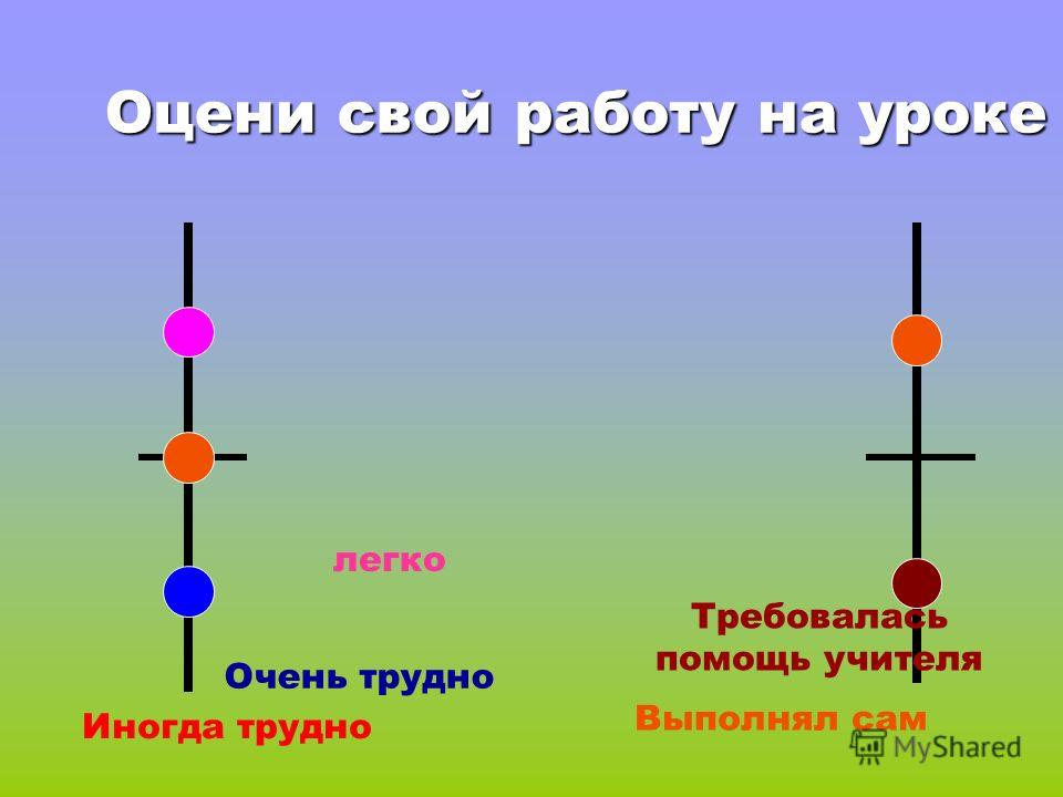 Что называют однокоренными словами? Слова образованные от одного и того же корня, называются однокоренными словами Слова образованные от одного и того же корня, называются однокоренными словами