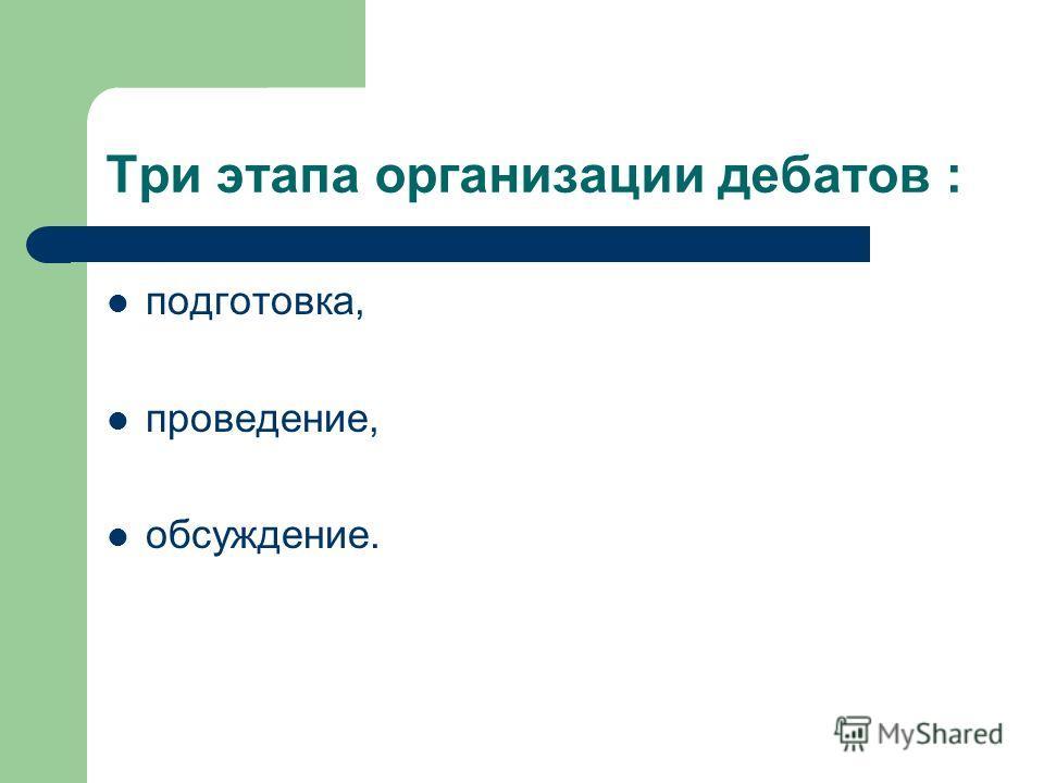 Три этапа организации дебатов : подготовка, проведение, обсуждение.