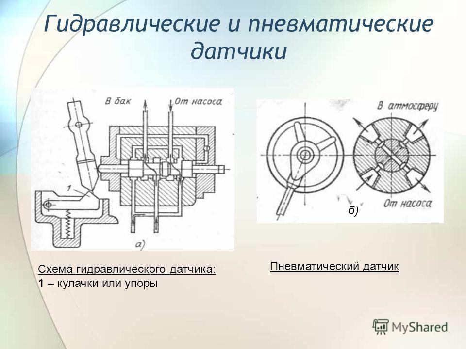 Гидравлические и пневматические датчики б) Схема гидравлического датчика: 1 – кулачки или упоры Пневматический датчик