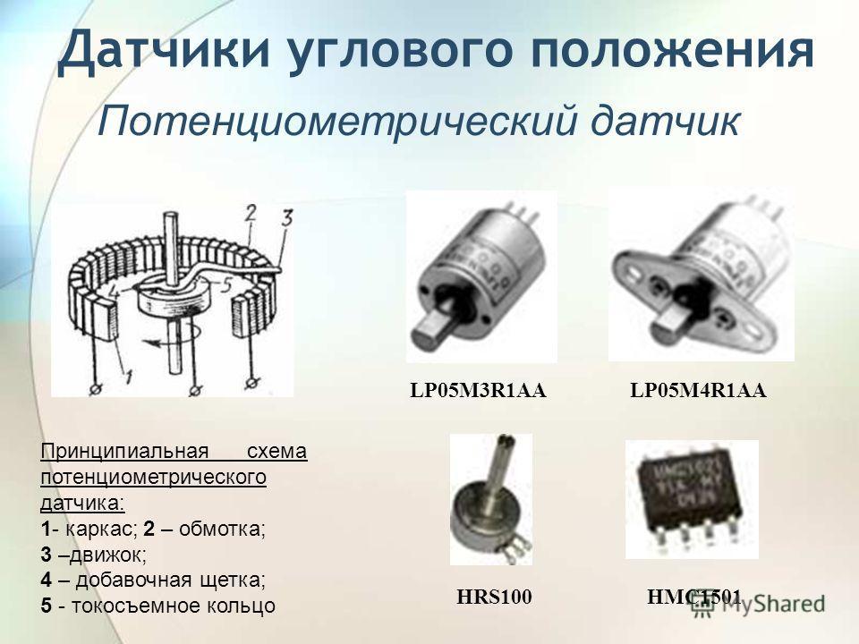Датчики углового положения Потенциометрический датчик Принципиальная схема потенциометрического датчика: 1- каркас; 2 – обмотка; 3 –движок; 4 – добавочная щетка; 5 - токосъемное кольцо LP05М3R1АА LP05М4R1АА HRS100 HМС1501