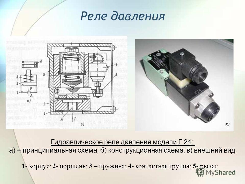 Реле давления Гидравлическое реле давления модели Г 24: а) – принципиальная схема; б) конструкционная схема; в) внешний вид 1- корпус; 2- поршень; 3 – пружина; 4- контактная группа; 5- рычаг в)