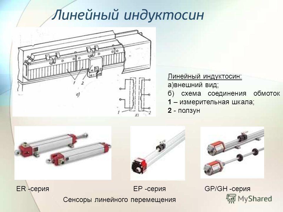 Линейный индуктосин Линейный индуктосин: а)внешний вид; б) схема соединения обмоток 1 – измерительная шкала; 2 - ползун Сенсоры линейного перемещения ER -серия EР -серия GP/GH -серия