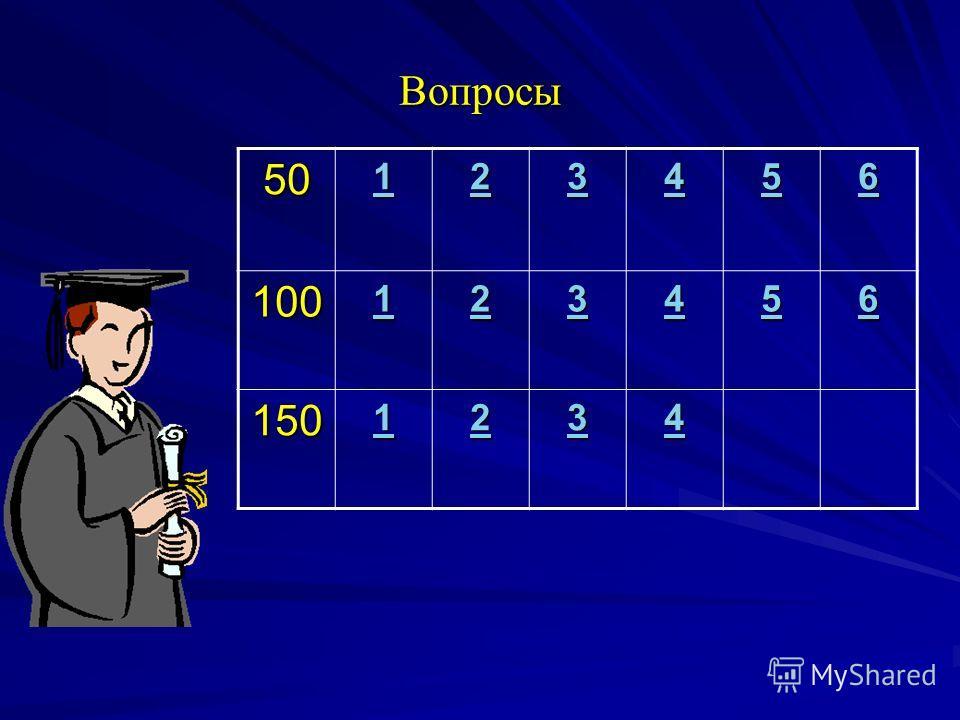 Правила игры 1. Выбрать управляющих банками, которые имеют право принимать окончательное решение по данному вопросу. 2. Стартовый капитал каждого банка – 1000 р. 3. Каждому банку предлагается по очереди выбрать себе задание стоимостью от 50 до 150 ру