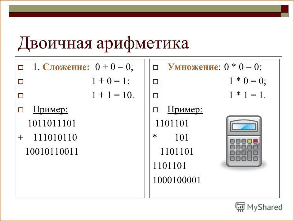 Двоичная арифметика 1. Сложение: 0 + 0 = 0; 1 + 0 = 1; 1 + 1 = 10. Пример: 1011011101 + 111010110 10010110011 Умножение: 0 * 0 = 0; 1 * 0 = 0; 1 * 1 = 1. Пример: 1101101 * 101 1101101 1000100001