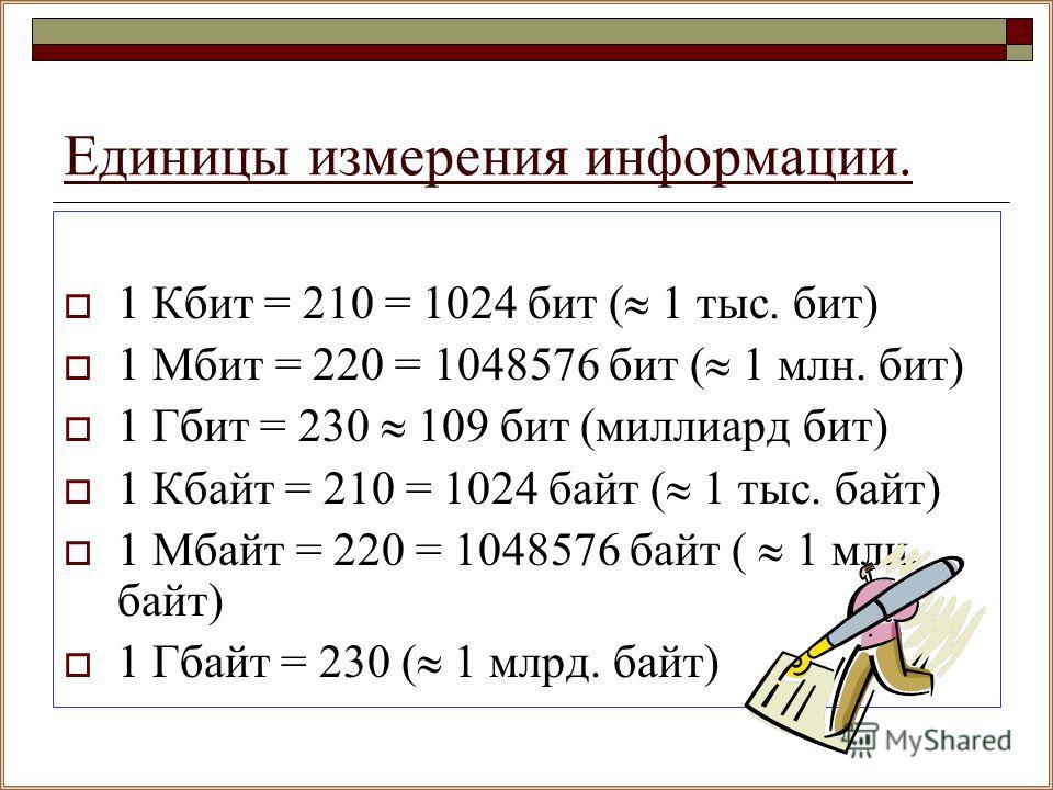 Единицы измерения информации. 1 Кбит = 210 = 1024 бит ( 1 тыс. бит) 1 Мбит = 220 = 1048576 бит ( 1 млн. бит) 1 Гбит = 230 109 бит (миллиард бит) 1 Кбайт = 210 = 1024 байт ( 1 тыс. байт) 1 Мбайт = 220 = 1048576 байт ( 1 млн. байт) 1 Гбайт = 230 ( 1 мл