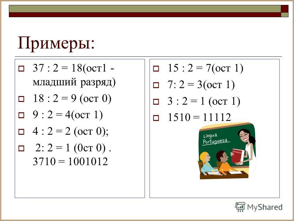 Примеры: 37 : 2 = 18(ост1 - младший разряд) 18 : 2 = 9 (ост 0) 9 : 2 = 4(ост 1) 4 : 2 = 2 (ост 0); 2: 2 = 1 (0ст 0). 3710 = 1001012 15 : 2 = 7(ост 1) 7: 2 = 3(ост 1) 3 : 2 = 1 (ост 1) 1510 = 11112