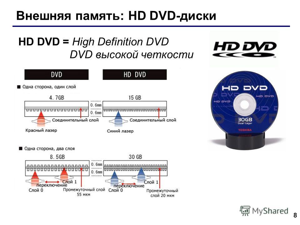 8 Внешняя память: HD DVD-диски HD DVD = High Definition DVD DVD высокой четкости
