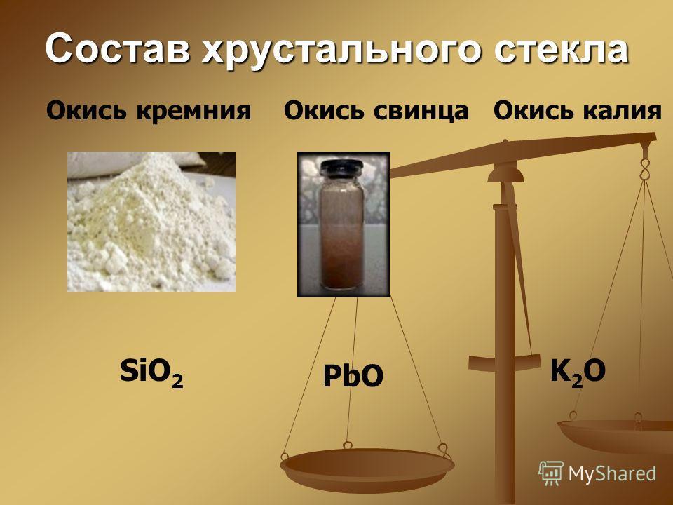 Состав хрустального стекла Окись кремния Окись свинца Окись калия SiO 2 PbO K2OK2O