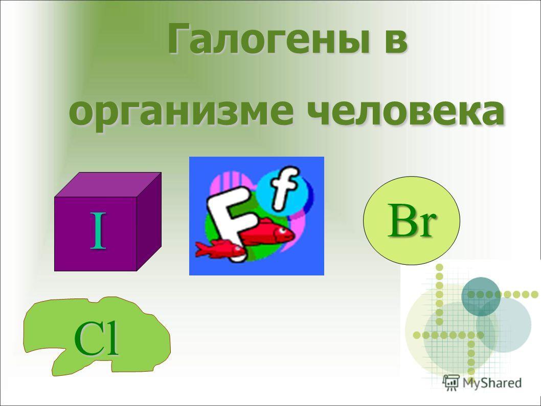 презентация на тему d элементы