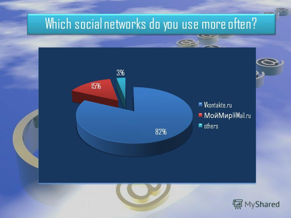 Which social networks do you use more often?