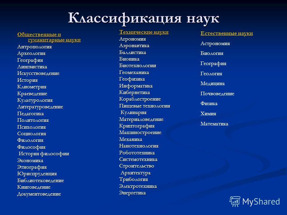 Классификация наук Общественные и гуманитарные науки Общественные и гуманитарные наукиАнтропологияАрхеологияГеографияЛингвистикаИскусствоведениеИсторияКлиометрияКраеведениеКультурологияЛитературоведениеПедагогикаПолитологияПсихологияСоциологияФилолог