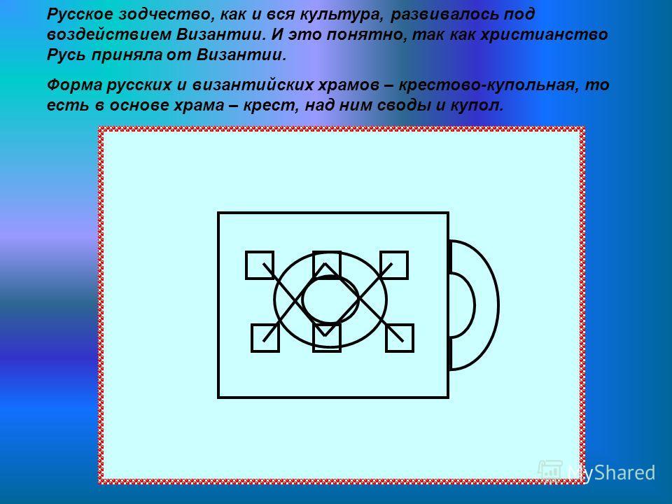 Русское зодчество, как и вся культура, развивалось под воздействием Византии. И это понятно, так как христианство Русь приняла от Византии. Форма русских и византийских храмов – крестово-купольная, то есть в основе храма – крест, над ним своды и купо
