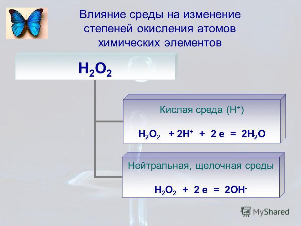 Влияние среды на изменение степеней окисления атомов химических элементов Н2О2 Кислая среда (Н + ) Н2О2 + 2Н + + 2 е = 2Н 2 О Нейтральная, щелочная среды Н2О2 + 2 е = 2ОН -