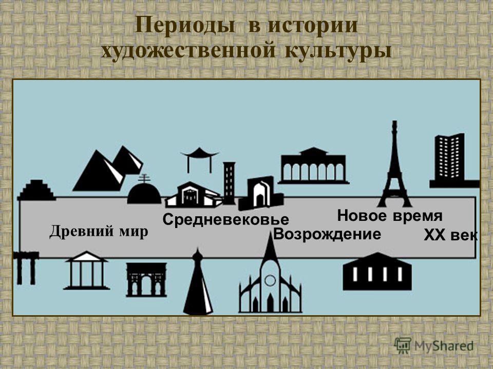 Древний мир Средневековье Возрождение Новое время XX век Периоды в истории художественной культуры