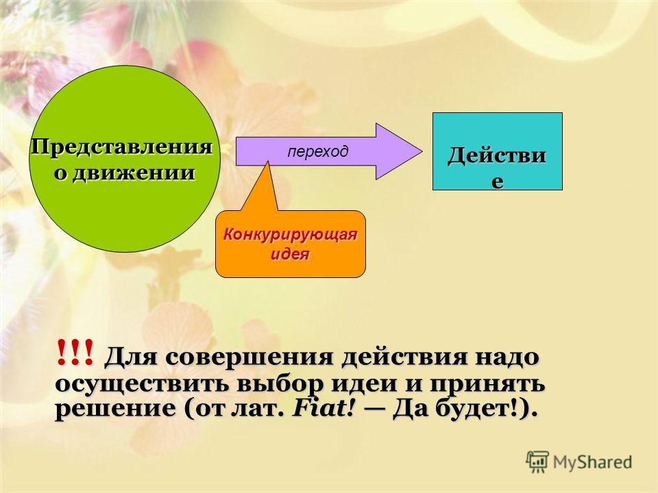 !!! Для совершения действия надо осуществить выбор идеи и принять решение (от лат. Fiat! Да будет!). Представления о движении переход Конкурирующая идея Действи е