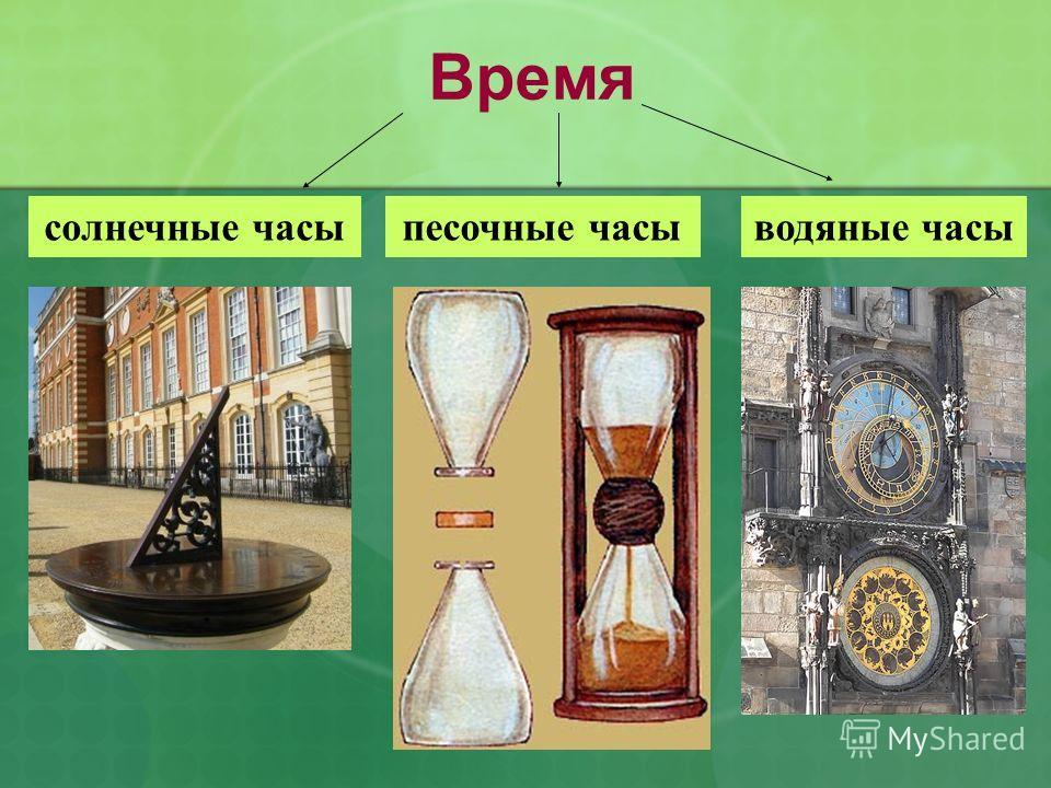 Время солнечные часыпесочные часыводяные часы