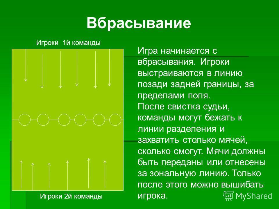 Игра начинается с вбрасывания. Игроки выстраиваются в линию позади задней границы, за пределами поля. После свистка судьи, команды могут бежать к линии разделения и захватить столько мячей, сколько смогут. Мячи должны быть переданы или отнесены за зо