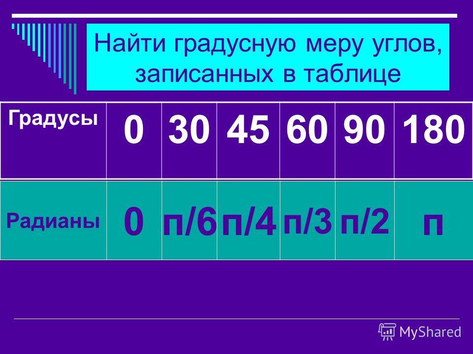 Найти градусную меру углов, записанных в таблице Градусы 030456090180 Радианы 0п/6п/4 п/3п/2 п