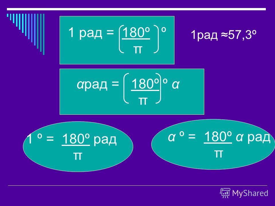 1рад 57,3º α º = 180º α рад π π 1 º = 180º рад π αрад = 180º º α π 1 рад = 180º º π